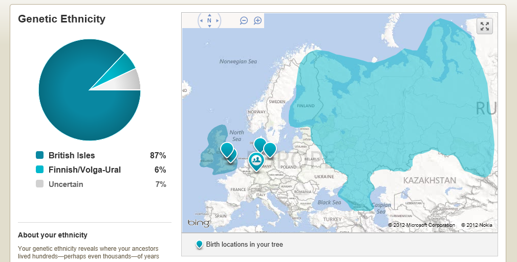 My DNA Results