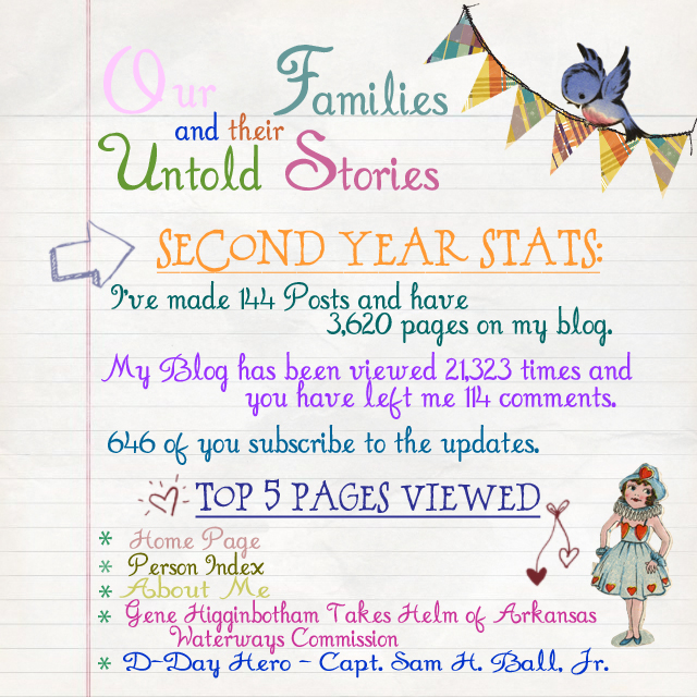 OFUS Stats second year