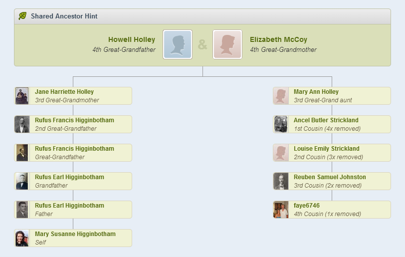 DNA Match to faye6746 - Holley McCoy Ancestors